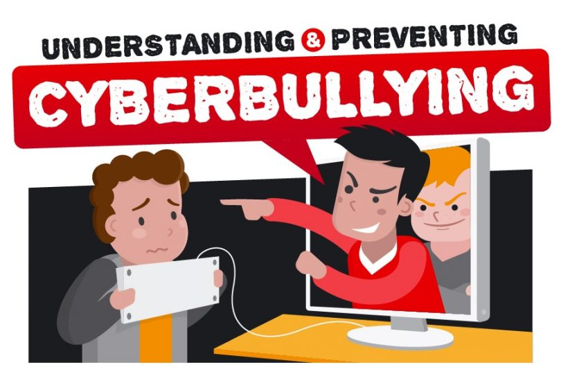 an analysis of bullying in todays world A review of 36 studies looking at online harassment and bullying among children finds evidence of a  the evolution of social media has created an online world that has benefits and potential david analysis finds 23% of children are victims of cyberbullying medical news today.