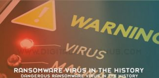 Dangerous Ransomware Virus in the History