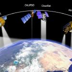 satellite DWH 2